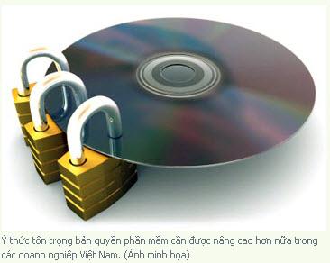 Softwares | Việt Coding | Blog lập trình phát triển